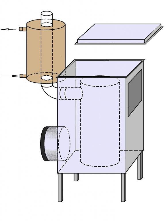 Электродвигатели переменного тока взрывозащищенные DMD